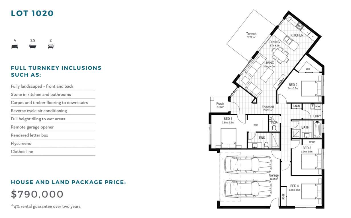 House and land package 533sqm