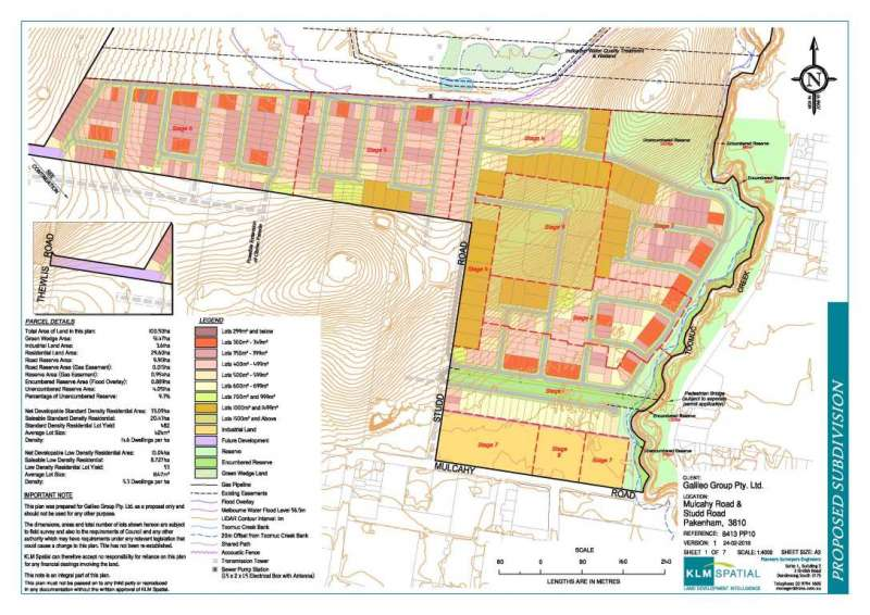 Mount Pleasant Estate Pakenham (Single Contract)