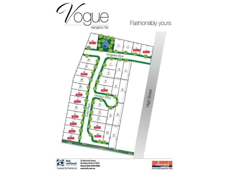 Vogue Estate Kangaroo Flat