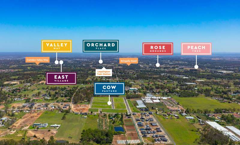East Village Estate Leppington