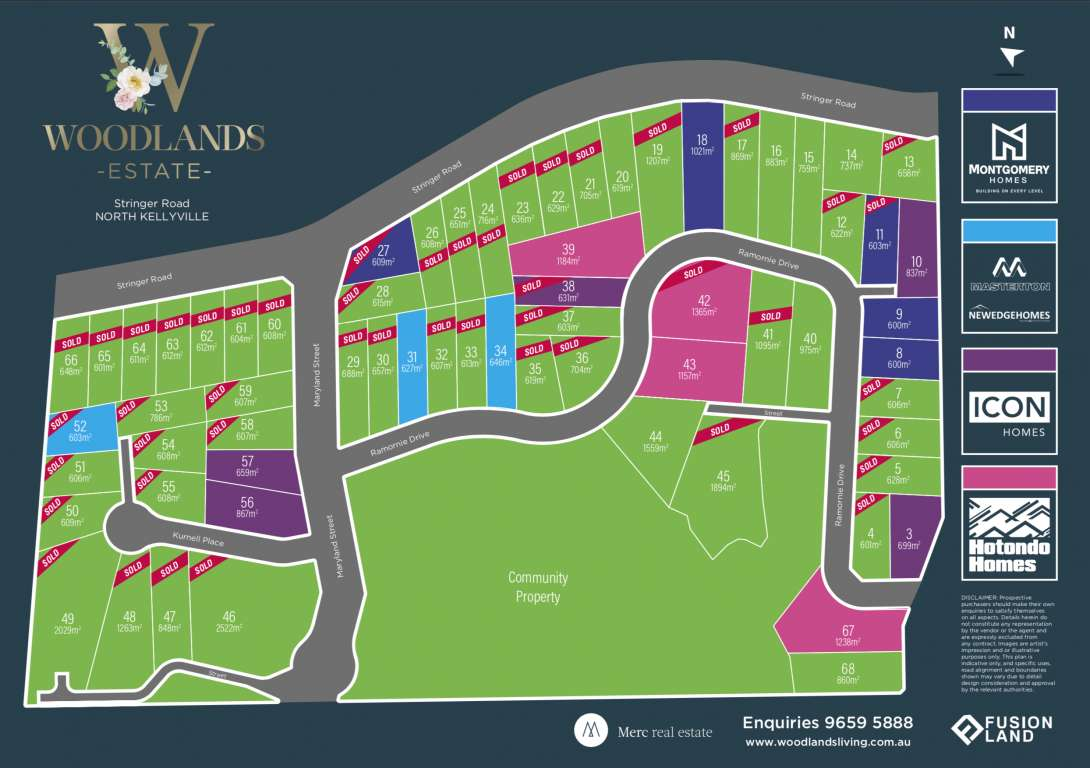 Woodlands Estate North Kellyville