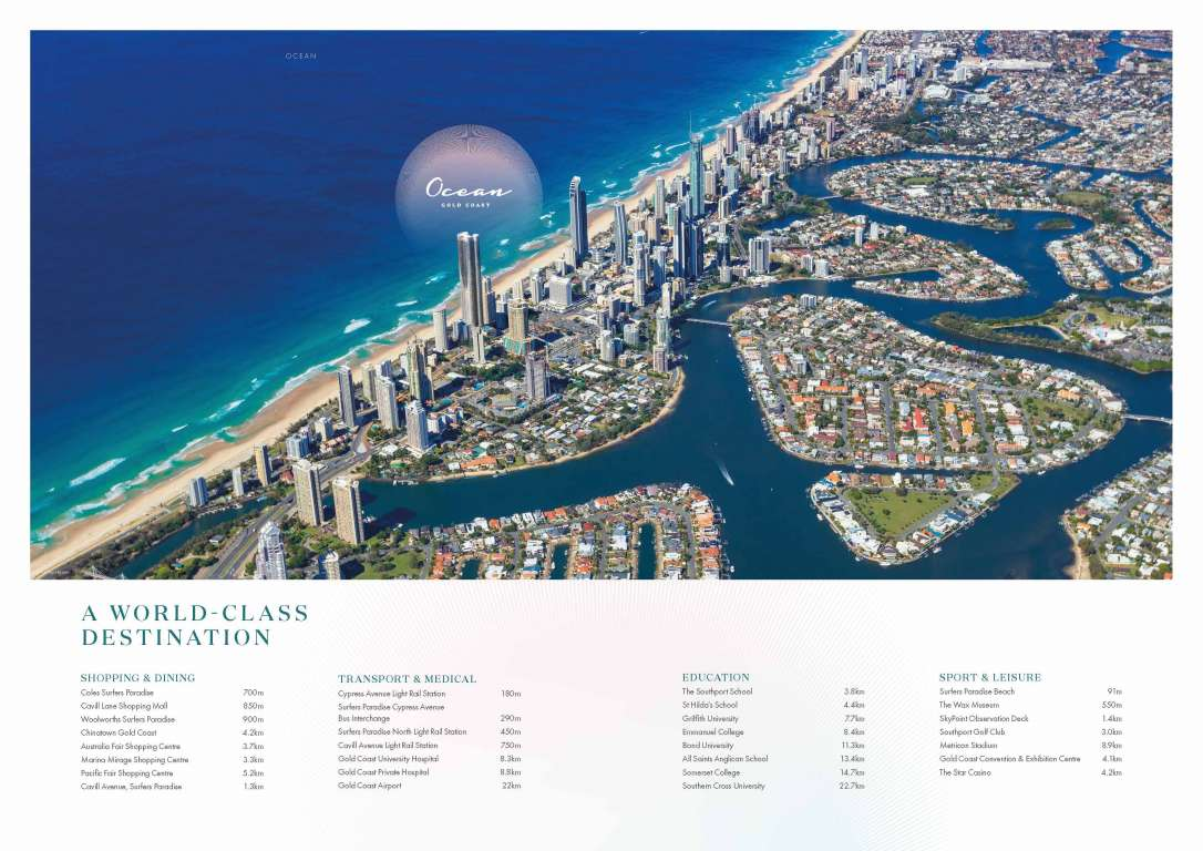 Ocean Apartments Project Surfers Paradise